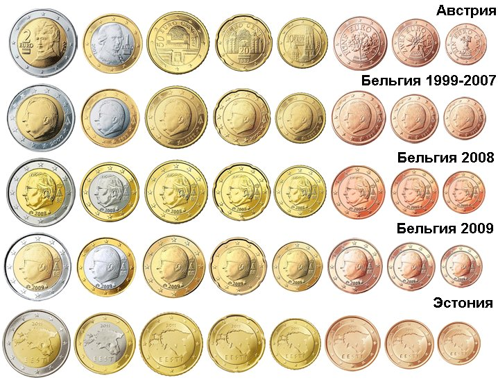монеты других стран ценные в картинках нашем сайте