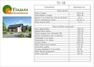 990 X 700 246.9 Kb Проекты уютных загородных домов