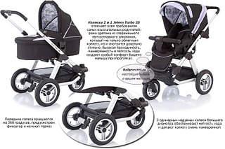 900 X 600 165.7 Kb Продажа колясок