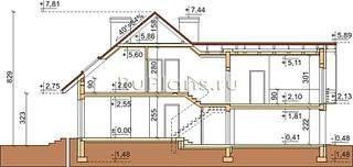 900 X 428 49.7 Kb Проекты уютных загородных домов