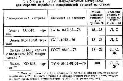 605 X 399 60.9 Kb Реанимация советских мануалов и не только