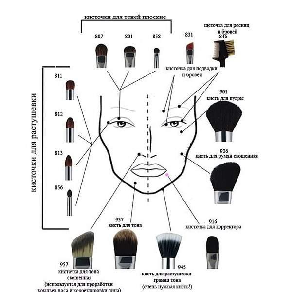 604 X 604  47.1 Kb Школа проф макияжа 'Штрих'. Обновленный курс 'Мой макияж' с 24 января.