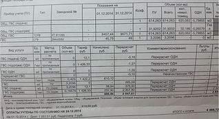1087 X 591 121.4 Kb Беспредел энерго-сбытовой компании.