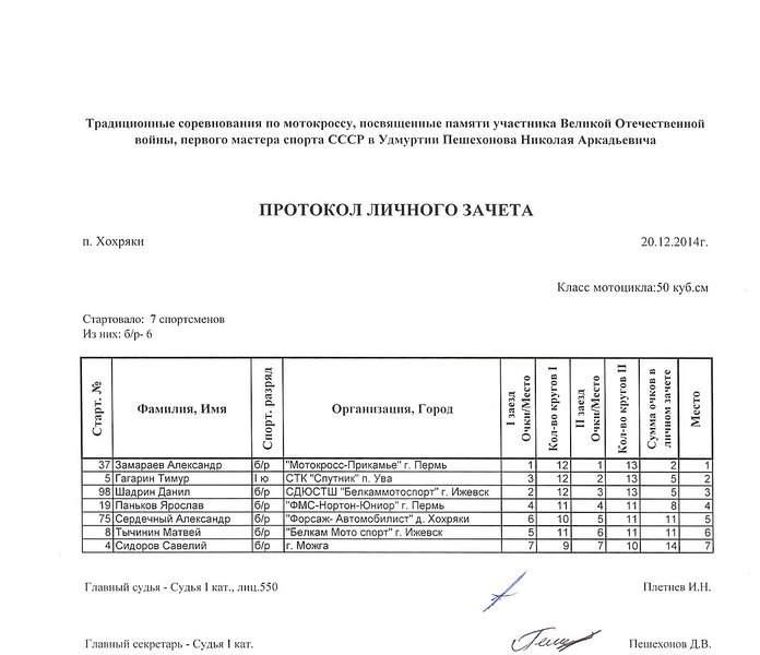 1188 X 1024 135.8 Kb Мотокросс в Хохряках 20 декабря 2014 г.
