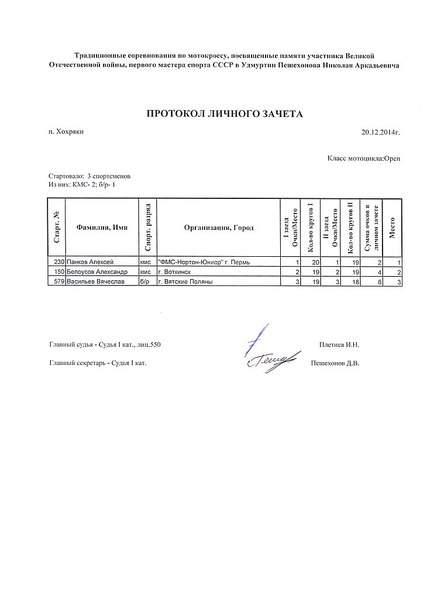730 X 1024  55.8 Kb 729 X 1024  62.5 Kb 661 X 1024  68.8 Kb Мотокросс в Хохряках 20 декабря 2014 г.