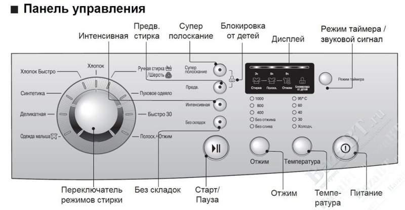 инструкция по ремонту стиральной машины lg wd-80130np