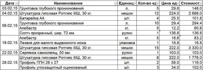 1102 X 384 129.4 Kb Хроника строительства дома