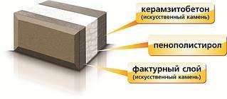 1024 X 450 77.1 Kb Фирмы, магазины, услуги в Сарапуле. Только визитки.