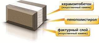1024 X 450 77.1 Kb Фирмы, магазины, услуги в Уве. Только визитки.