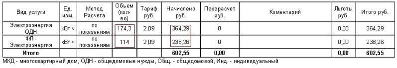 937 X 161 59.3 Kb МФК 'Италмас' N1 - Т.Барамзиной, д.9