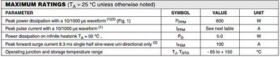 839 X 171 35.8 Kb Вопросы и ответы по газовым котлам.