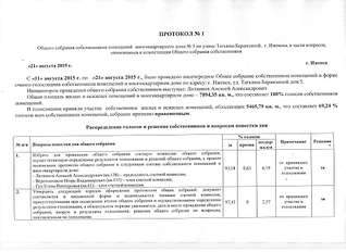 1920 X 1397 213.1 Kb МФК 'Италмас' - ул.Т.Барамзиной, д.5