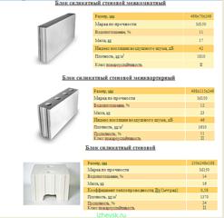 537 X 521  84.0 Kb Стеновые блоки - ВИЗИТКИ