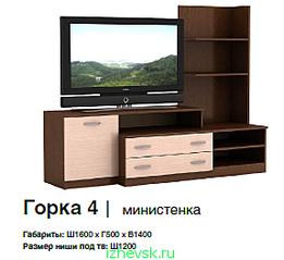 287 X 263 69.2 Kb Стенки-новинки