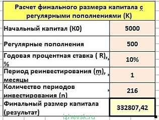 346 X 262 48.5 Kb Банк РостФинанс в Ижевске
