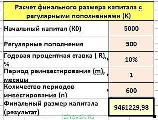 347 X 263 49.7 Kb Банк РостФинанс в Ижевске
