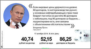900 X 492 168.6 Kb Россия сегодня...