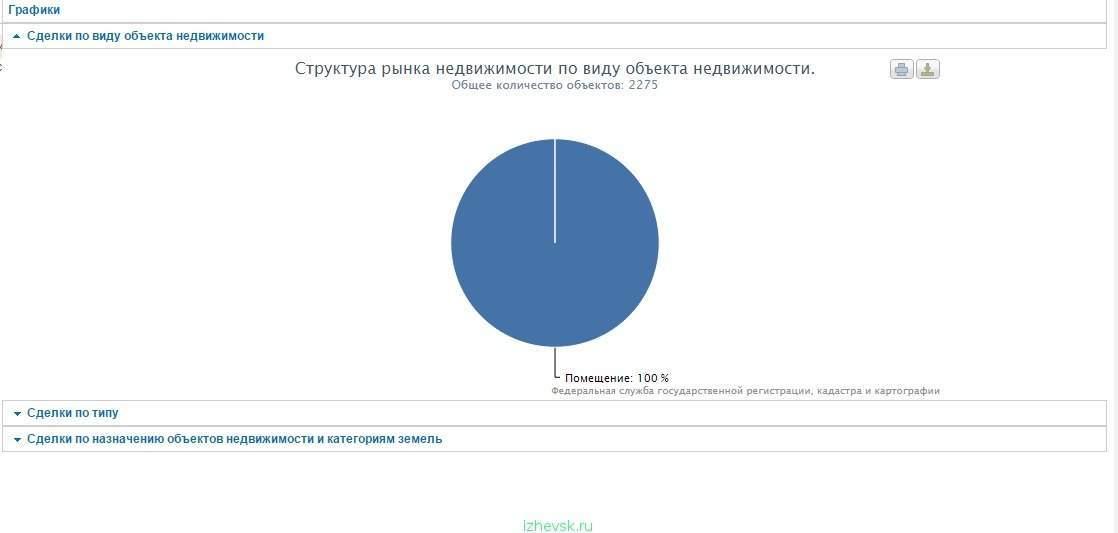 займ под залог недвижимости онлайн mirkvartir.ru
