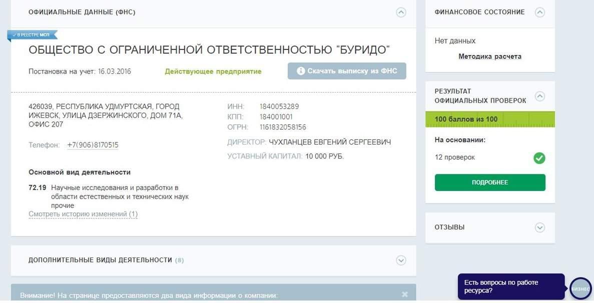 Продажа ооо с полным пакетом документов для кредита 319 код вычета в справке 2 ндфл